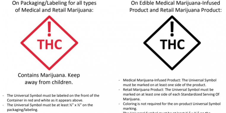 Colorado Announces New Unified Symbol For Marijuana Products